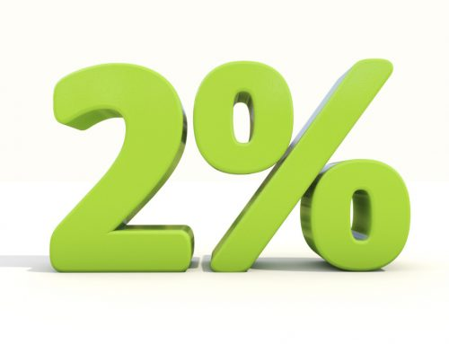 Poukázanie 2%